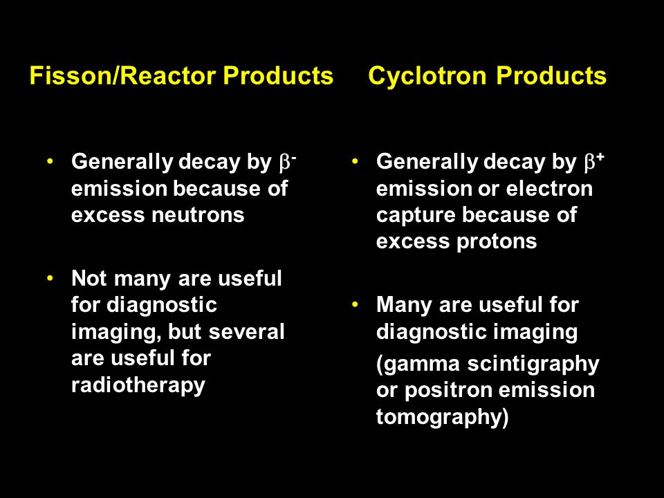 Fisson/Reactor Products Cyclotron Products Generally decay by - emission because of excess neutrons Not many are useful for diagnostic imaging, but se