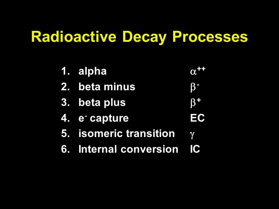 Radioactive Decay Processes 1.alpha ++ 2.beta minus - 3.beta plus + 4.e - captureEC 5.isomeric transition 6.Internal conversionIC