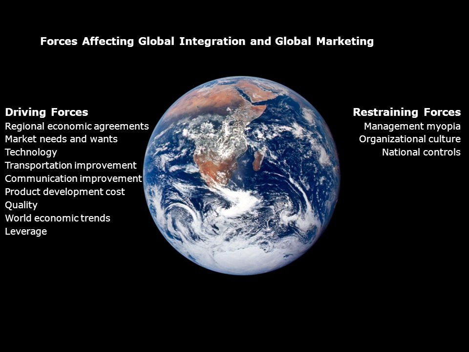 Forces Affecting Global Integration and Global Marketing Driving Forces Regional economic agreements Market needs and wants Technology Transportation improvement Communication improvement Product development cost Quality World economic trends Leverage Restraining Forces Management myopia Organizational culture National controls