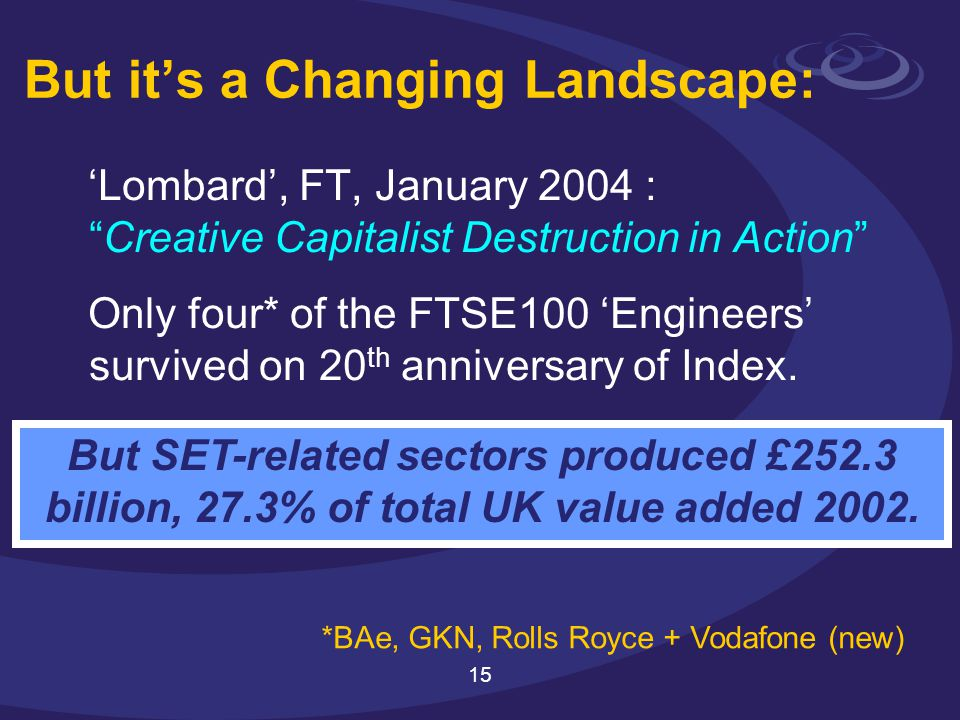 15 But its a Changing Landscape: Lombard, FT, January 2004 :Creative Capitalist Destruction in Action Only four* of the FTSE100 Engineers survived on