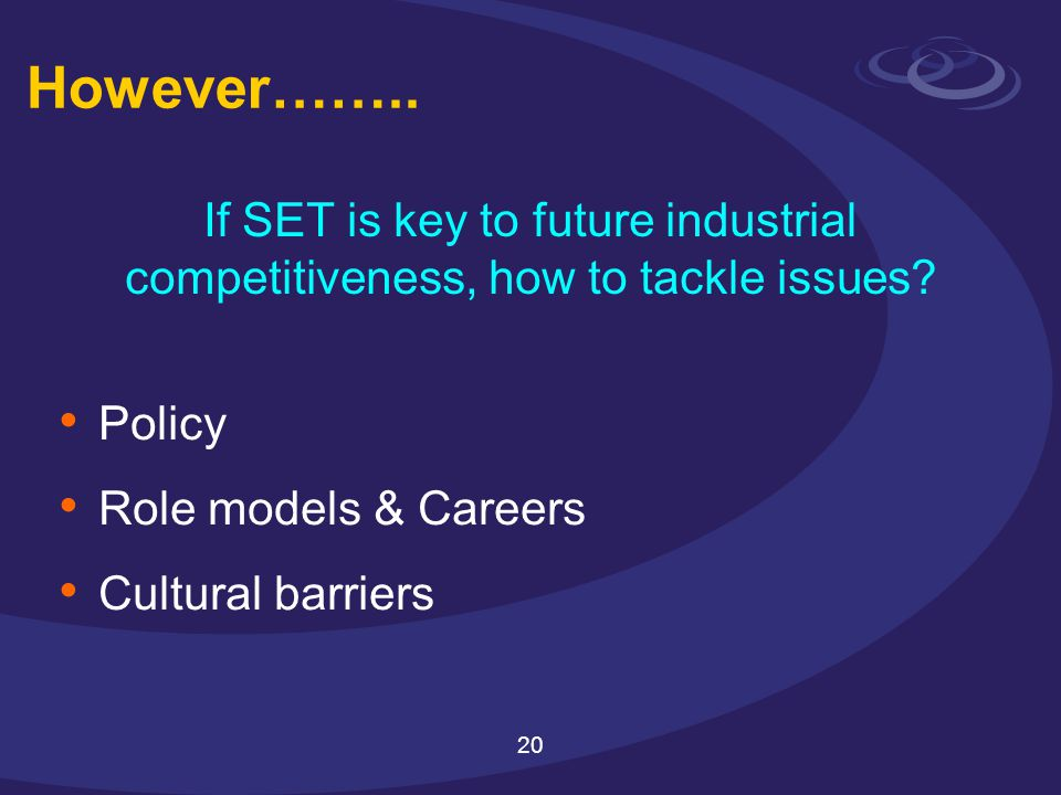20 However…….. Policy Role models & Careers Cultural barriers If SET is key to future industrial competitiveness, how to tackle issues?
