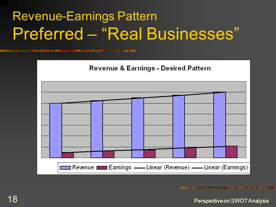 Perspective on SWOT Analysis 18 Revenue-Earnings Pattern Preferred – Real Businesses