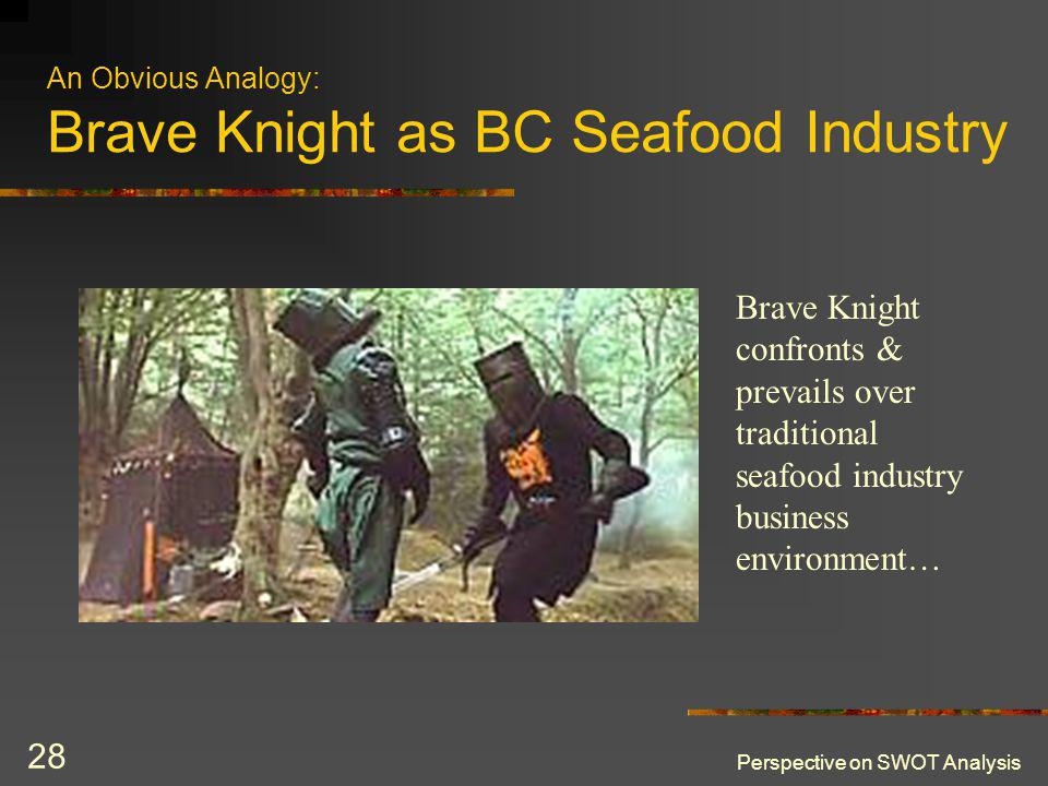 Perspective on SWOT Analysis 28 An Obvious Analogy: Brave Knight as BC Seafood Industry Brave Knight confronts & prevails over traditional seafood industry business environment…