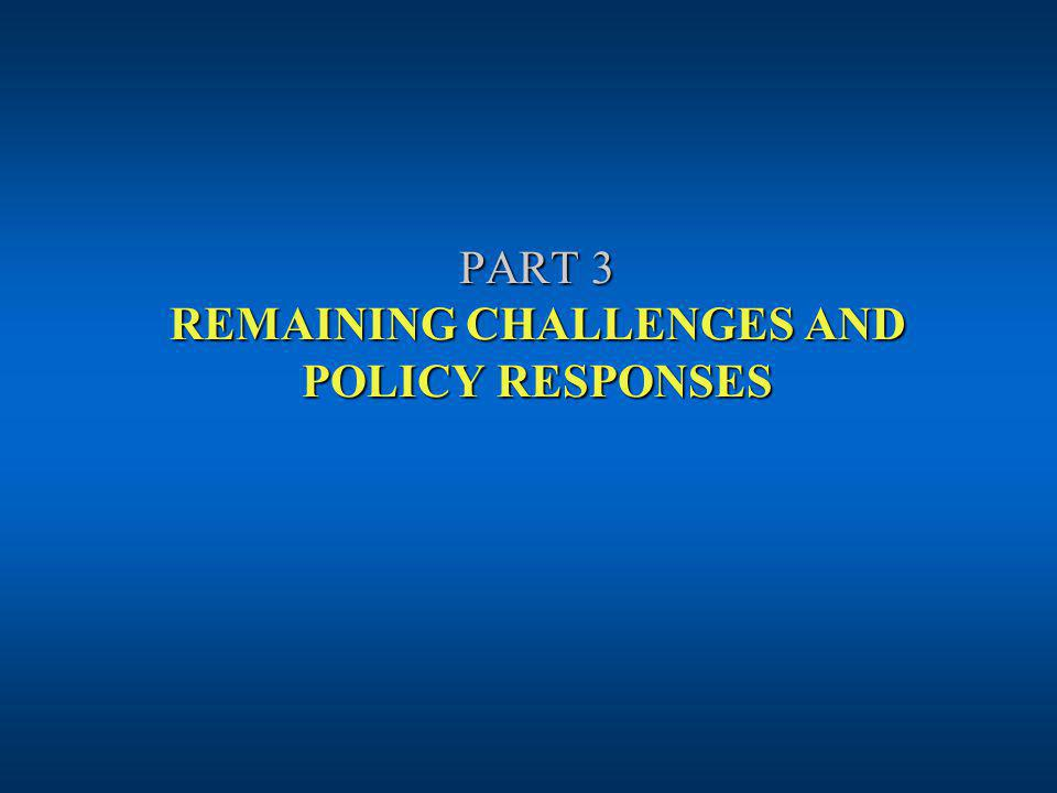 PART 3 REMAINING CHALLENGES AND POLICY RESPONSES