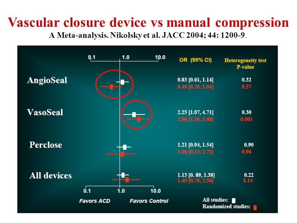 Vascular closure device vs manual compression A Meta-analysis. Nikolsky et al. JACC 2004; 44: 1200-9.
