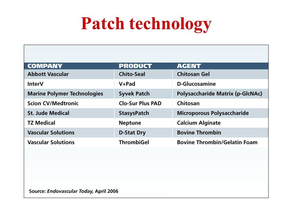 Patch technology