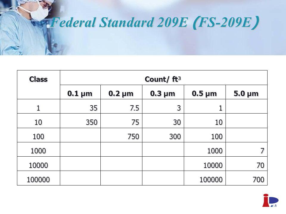 Federal Standard 209E (FS-209E) 700100000 100000 7010000 10000 71000 1000 100300750 100 10307535010 137.5351 5.0 μm 0.5 μm 0.3 μm 0.2 μm 0.1 μm Count/