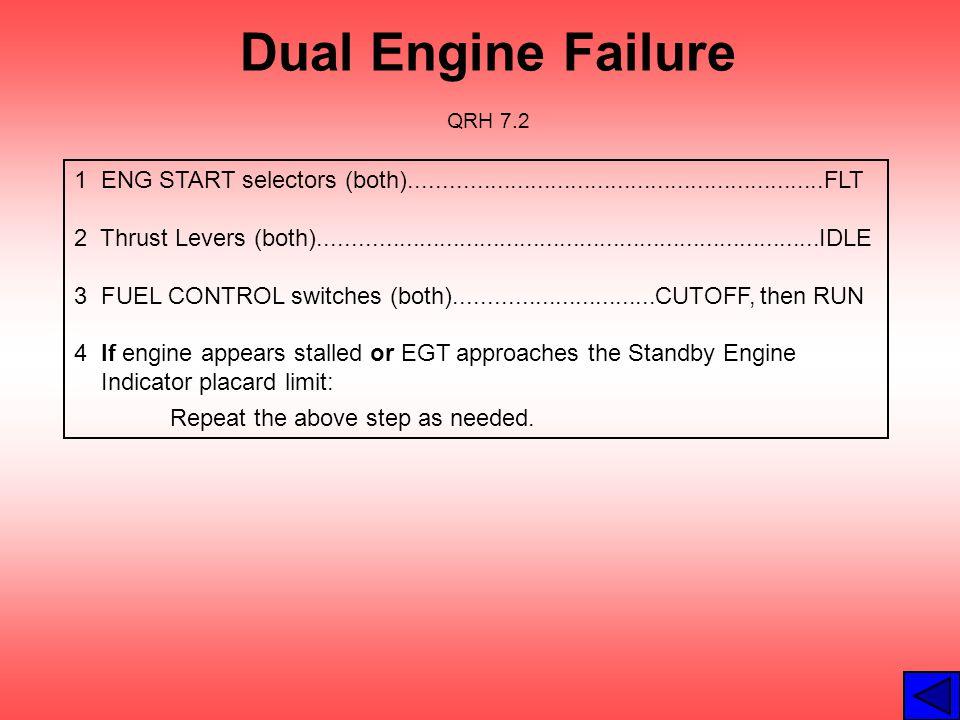 Dual Engine Failure QRH 7.2 1 ENG START selectors (both)..............................................................FLT 2 Thrust Levers (both)......