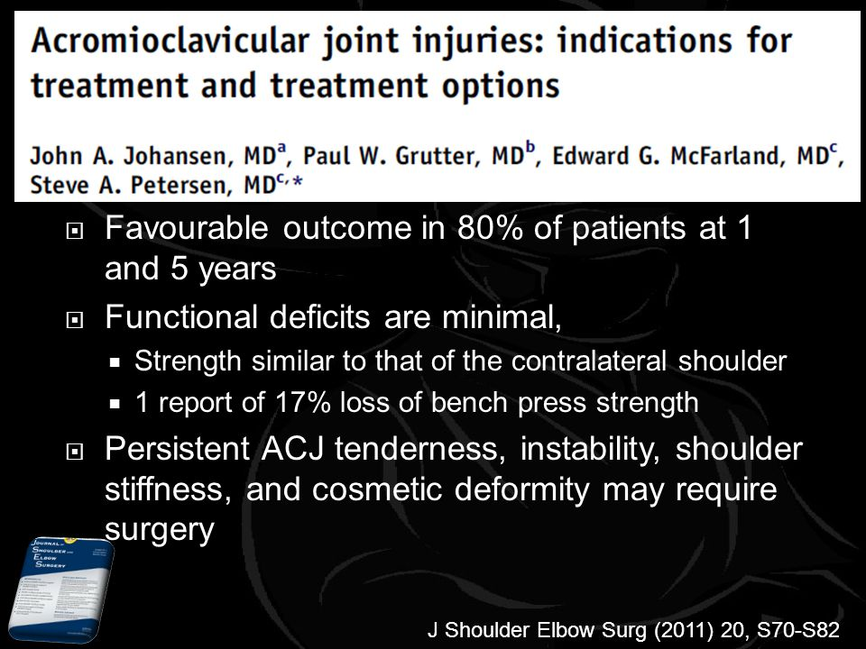 Favourable outcome in 80% of patients at 1 and 5 years Functional deficits are minimal, Strength similar to that of the contralateral shoulder 1 report of 17% loss of bench press strength Persistent ACJ tenderness, instability, shoulder stiffness, and cosmetic deformity may require surgery J Shoulder Elbow Surg (2011) 20, S70-S82