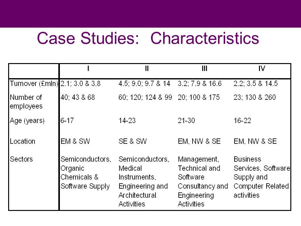 Case Studies: Characteristics