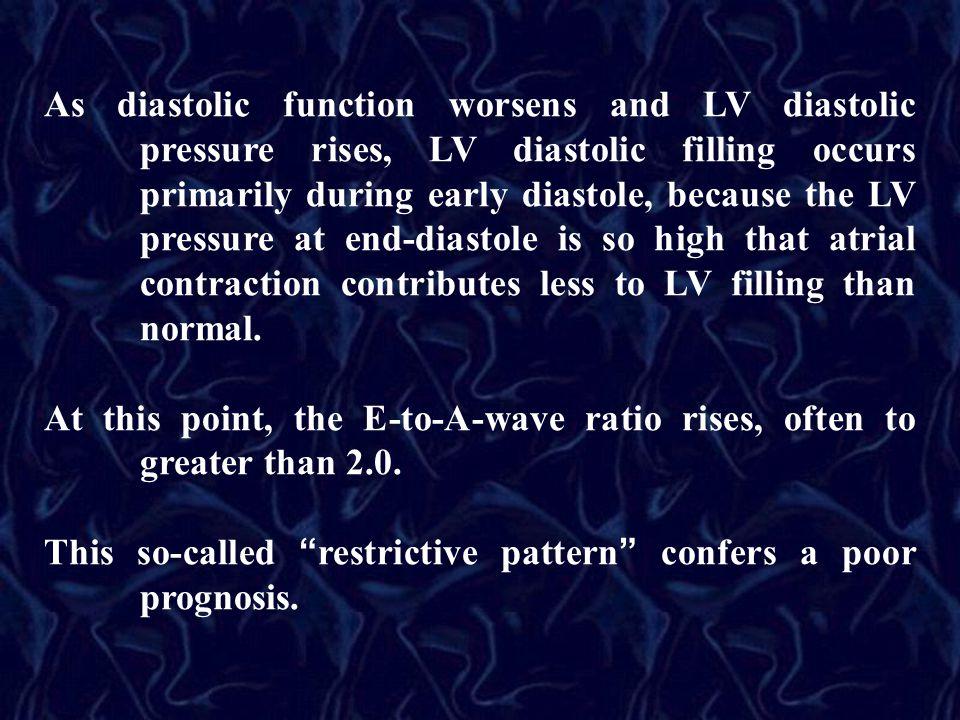 As diastolic function worsens and LV diastolic pressure rises, LV diastolic filling occurs primarily during early diastole, because the LV pressure at