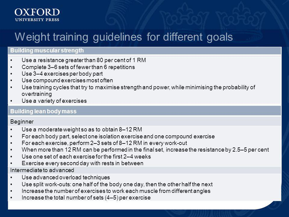 Weight training guidelines for different goals Building muscular strength Use a resistance greater than 80 per cent of 1 RM Complete 3–6 sets of fewer