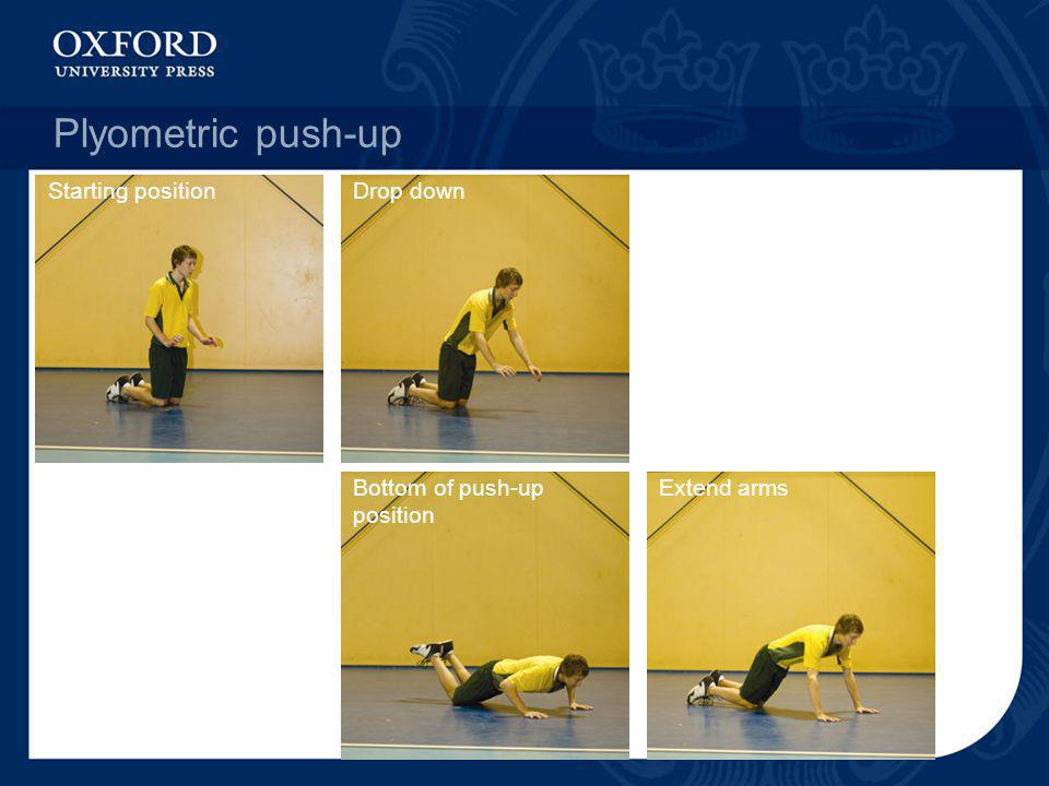 Plyometric push-up Starting position Bottom of push-up position Extend arms Drop down