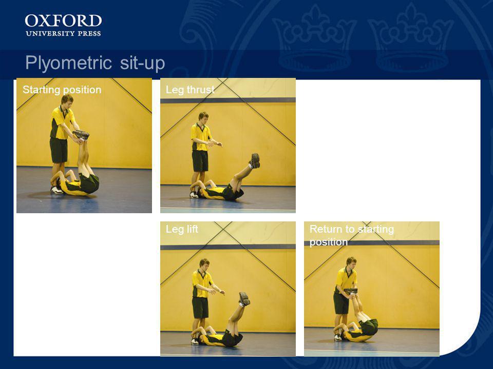 Plyometric sit-up Starting position Leg liftReturn to starting position Leg thrust