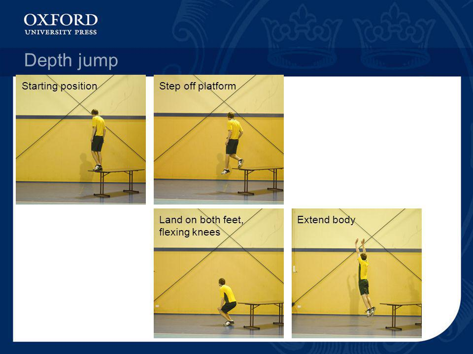 Depth jump Starting position Land on both feet, flexing knees Extend body Step off platform