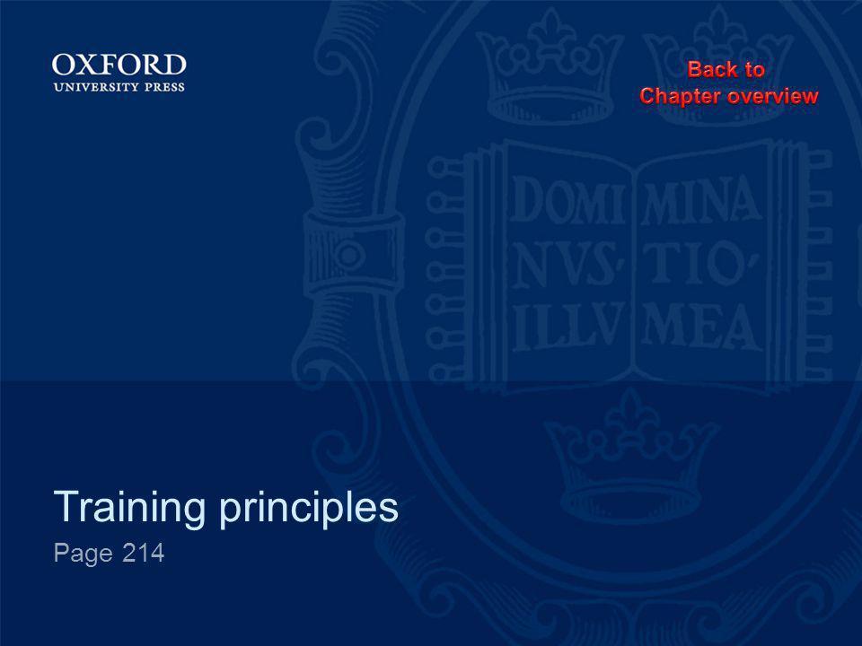 Training principles Page 214