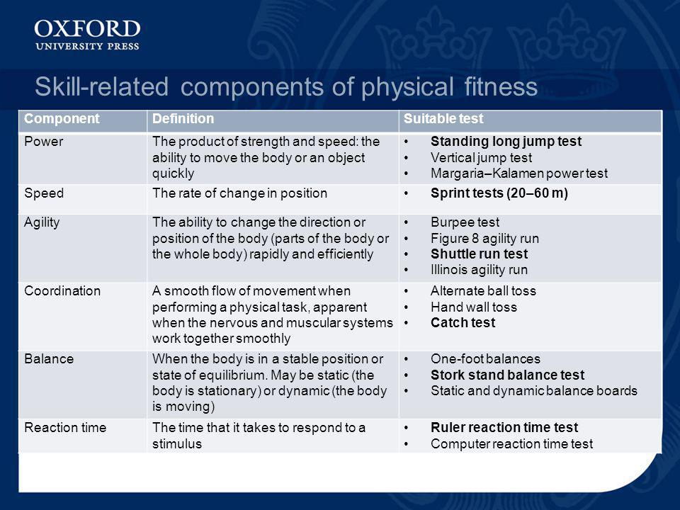 Skill-related components of physical fitness ComponentDefinitionSuitable test PowerThe product of strength and speed: the ability to move the body or