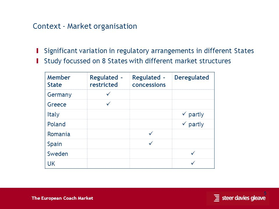 The European Coach Market 5 Context - Market organisation Ι Significant variation in regulatory arrangements in different States Ι Study focussed on 8