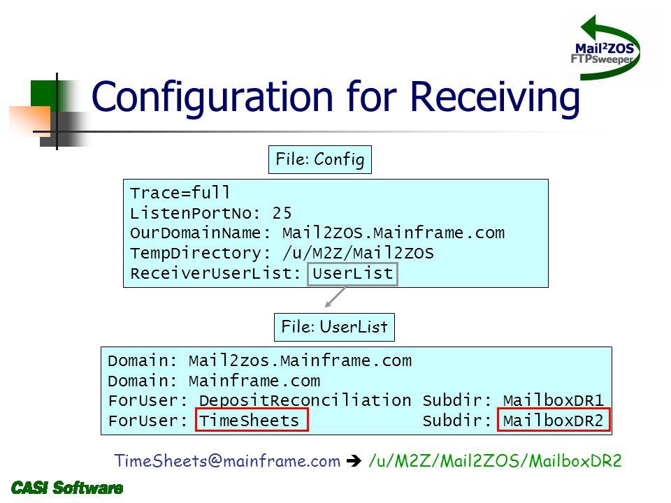 Configuration for Receiving Domain: Mail2zos.Mainframe.com Domain: Mainframe.com ForUser: DepositReconciliation Subdir: MailboxDR1 ForUser: TimeSheets