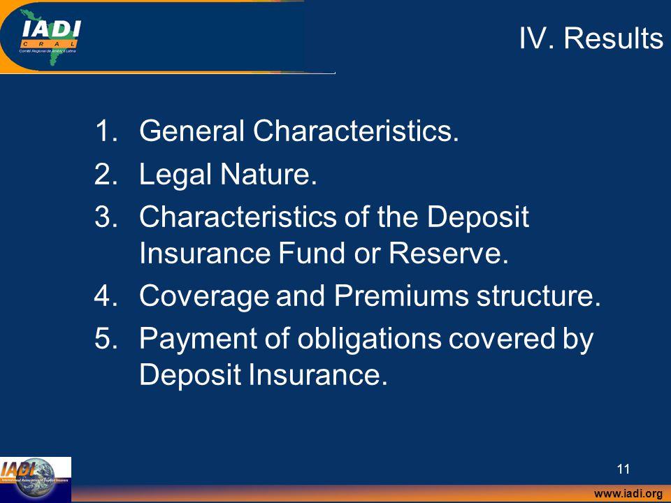 www.iadi.org 11 IV. Results 1.General Characteristics.