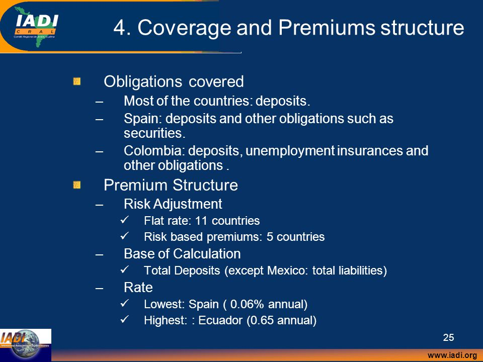 www.iadi.org 25 4. Coverage and Premiums structure Obligations covered –Most of the countries: deposits. –Spain: deposits and other obligations such a