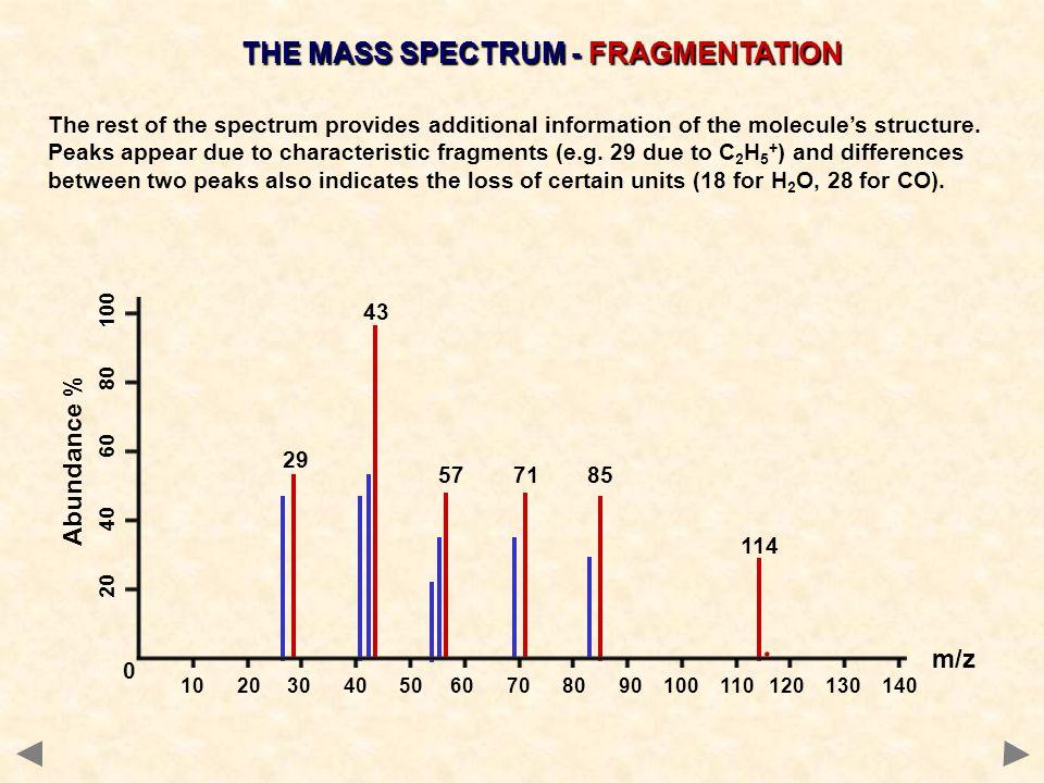 THE MASS SPECTRUM - FRAGMENTATION 10 20 30 40 50 60 70 80 90 100 110 120 130 140 0 m/z 20 40 60 80 100 Abundance % 29 71 43 57 114 85. The rest of the
