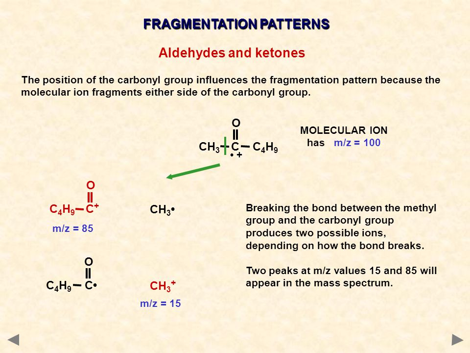 The position of the carbonyl group influences the fragmentation pattern because the molecular ion fragments either side of the carbonyl group. FRAGMEN