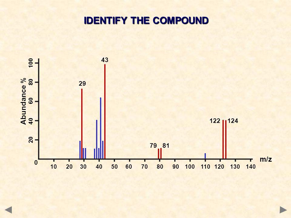 IDENTIFY THE COMPOUND 122 124 29 79 81 43 10 20 30 40 50 60 70 80 90 100 110 120 130 140 0 m/z Abundance % 20 40 60 80 100