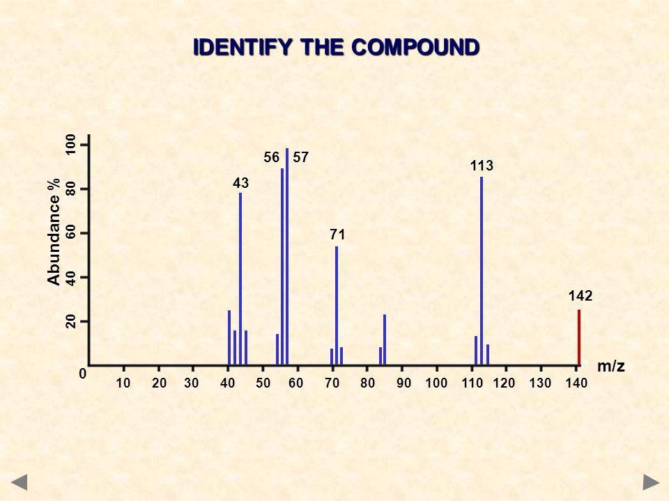 IDENTIFY THE COMPOUND 0 142 113 71 56 57 43 10 20 30 40 50 60 70 80 90 100 110 120 130 140 m/z Abundance % 20 40 60 80 100