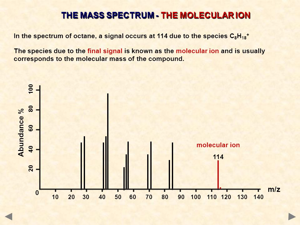 In the spectrum of octane, a signal occurs at 114 due to the species C 8 H 18 + THE MASS SPECTRUM - THE MOLECULAR ION 10 20 30 40 50 60 70 80 90 100 1