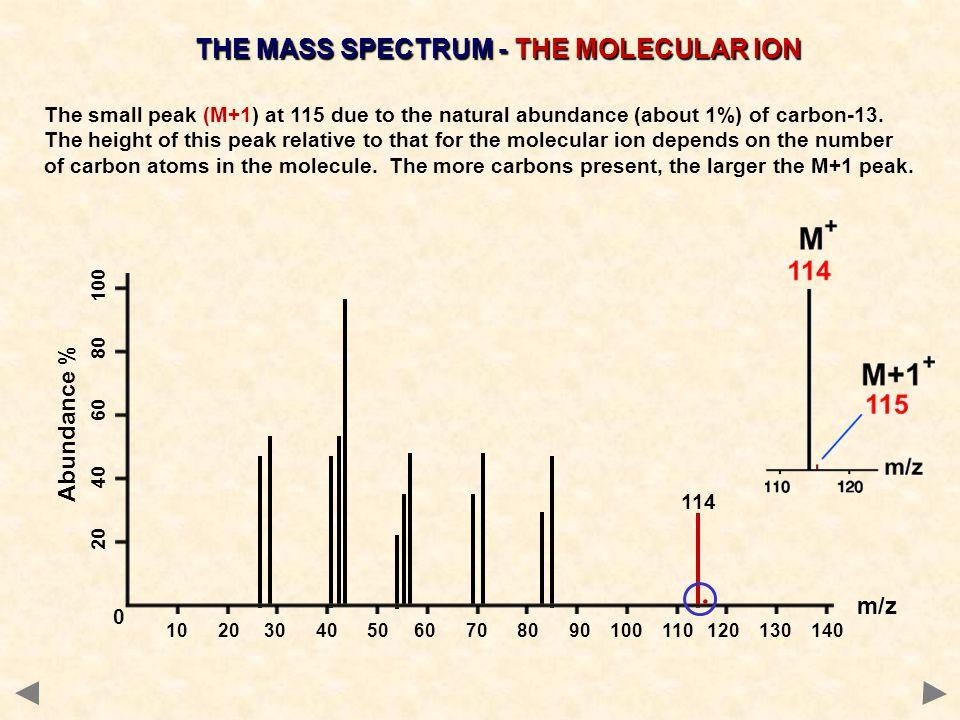 THE MASS SPECTRUM - FRAGMENTATION 10 20 30 40 50 60 70 80 90 100 110 120 130 140 0 m/z 20 40 60 80 100 Abundance % 29 71 43 57 114 85.