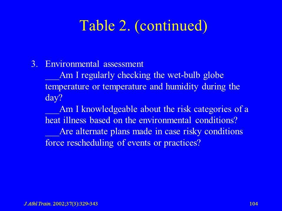 J Athl Train. 2002;37(3):329-343104 Table 2.