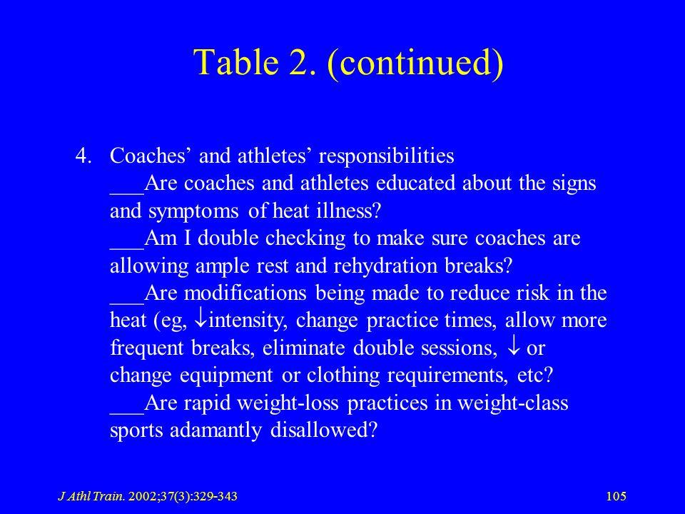 J Athl Train. 2002;37(3):329-343105 Table 2.