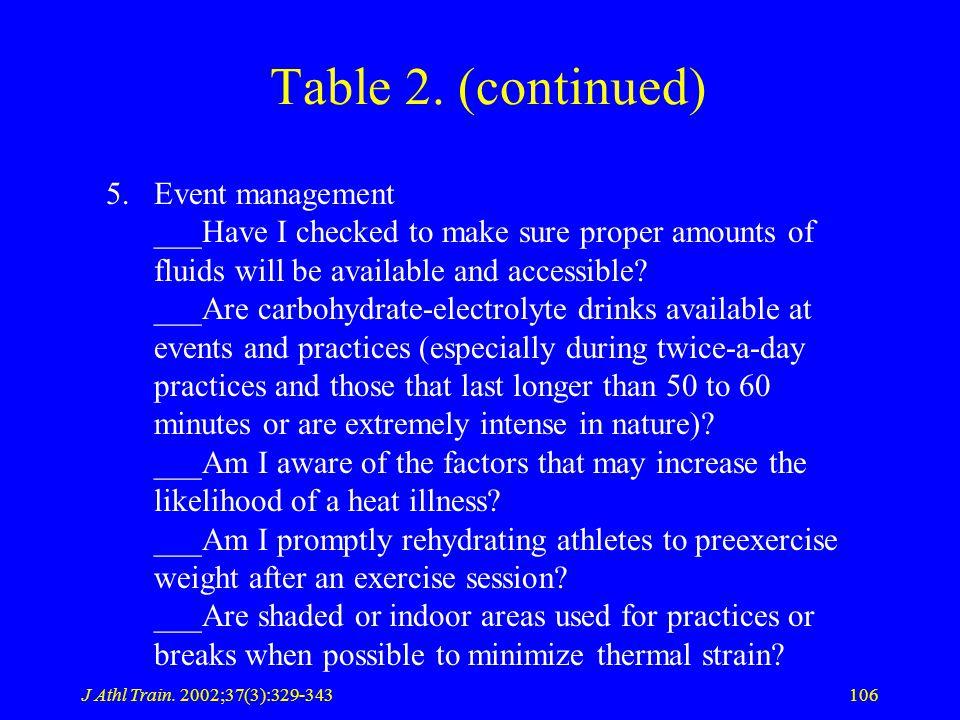 J Athl Train. 2002;37(3):329-343106 Table 2.