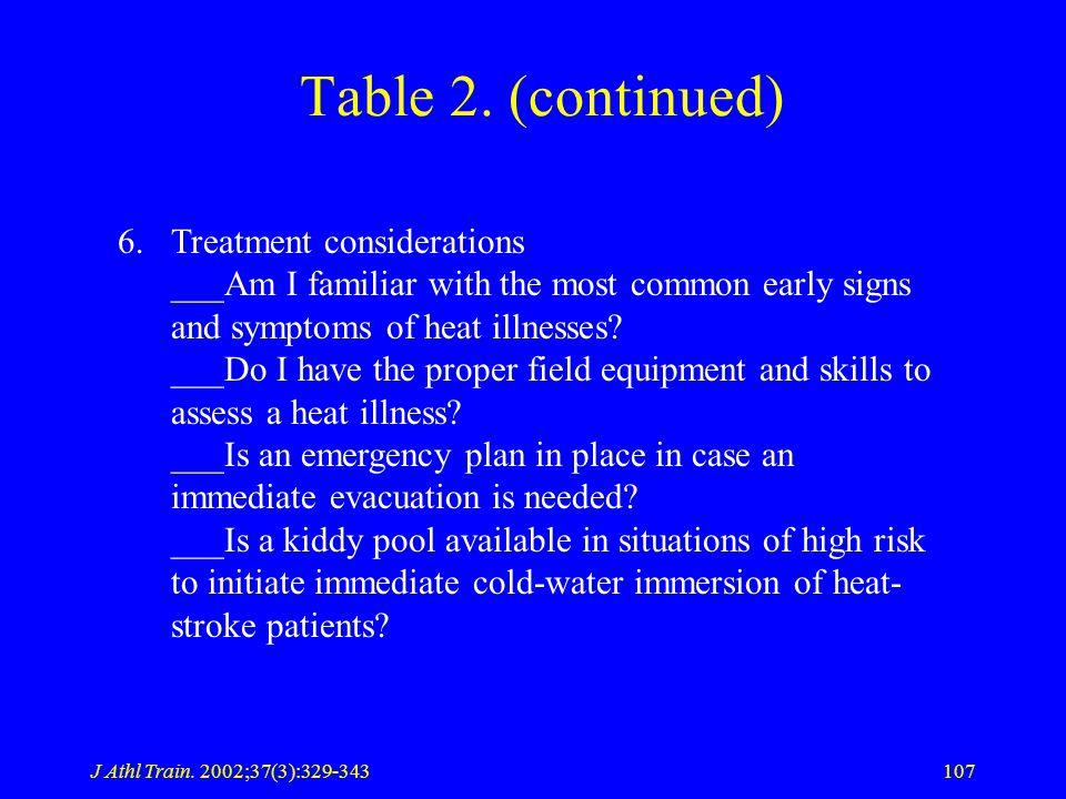 J Athl Train. 2002;37(3):329-343107 Table 2.