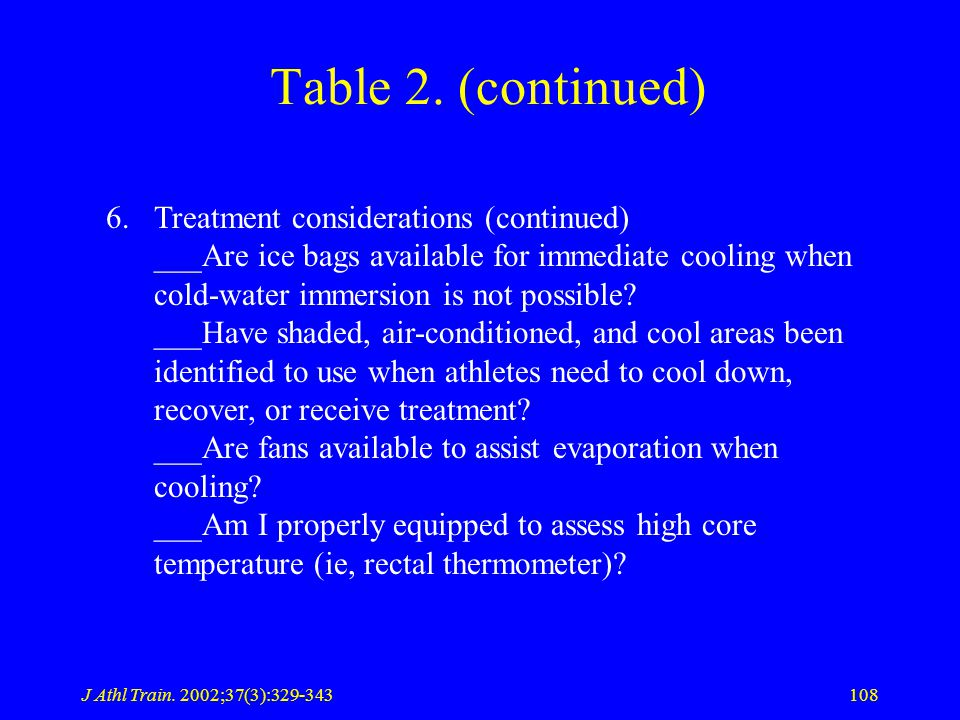 J Athl Train. 2002;37(3):329-343108 Table 2.