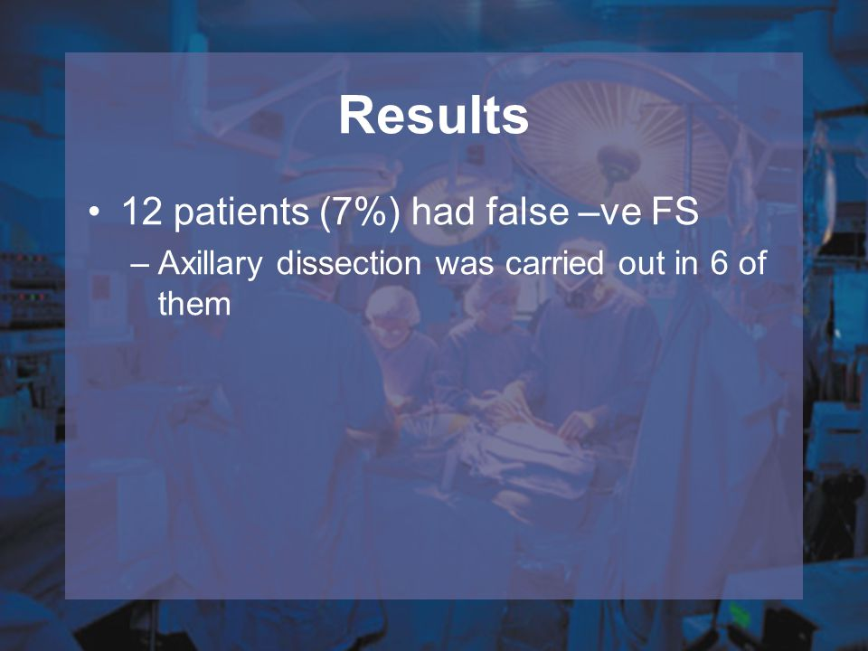 Results 12 patients (7%) had false –ve FS –Axillary dissection was carried out in 6 of them