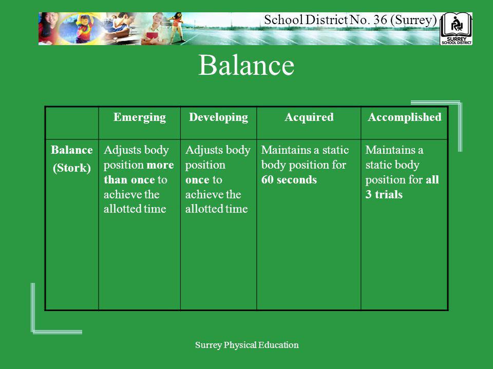 School District No. 36 (Surrey) Surrey Physical Education Balance EmergingDevelopingAcquiredAccomplished Balance (Stork) Adjusts body position more th