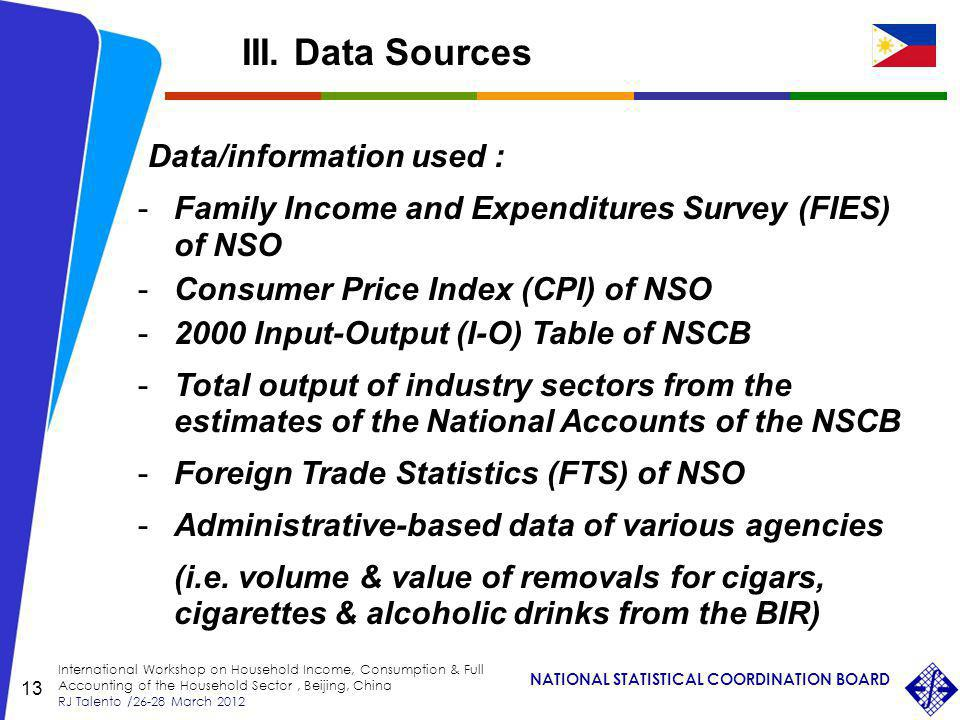 NATIONAL STATISTICAL COORDINATION BOARD International Workshop on Household Income, Consumption & Full Accounting of the Household Sector, Beijing, China RJ Talento /26-28 March 2012 13 Data/information used : -Family Income and Expenditures Survey (FIES) of NSO -Consumer Price Index (CPI) of NSO -2000 Input-Output (I-O) Table of NSCB -Total output of industry sectors from the estimates of the National Accounts of the NSCB -Foreign Trade Statistics (FTS) of NSO -Administrative-based data of various agencies (i.e.