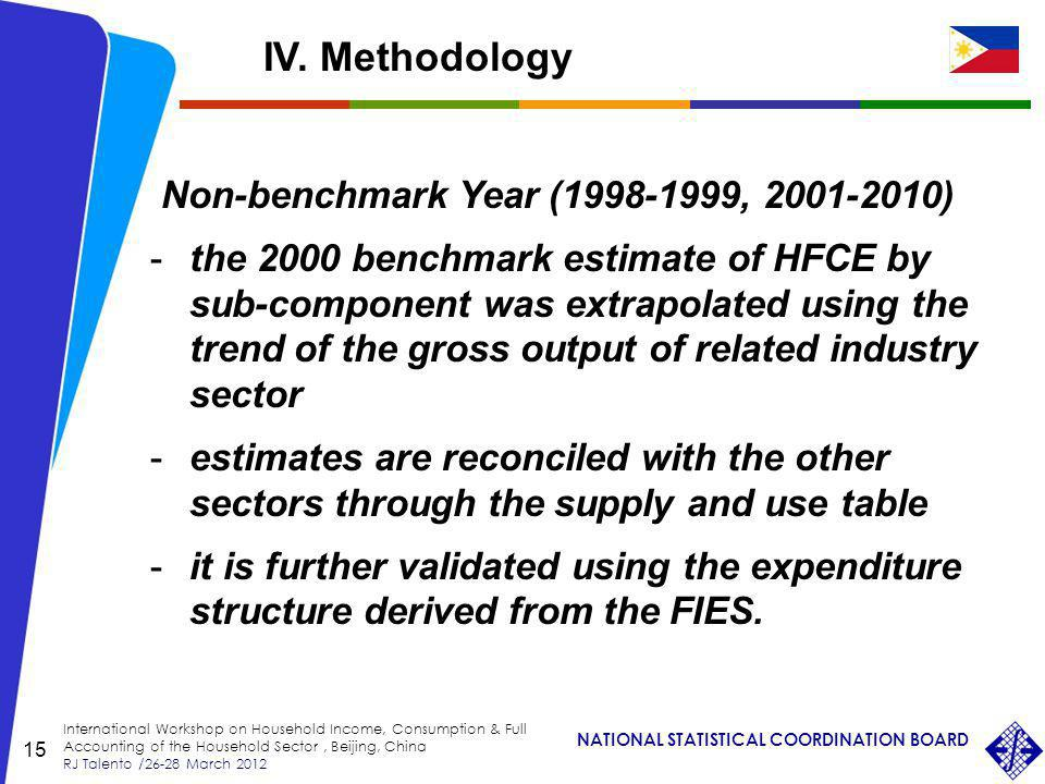 NATIONAL STATISTICAL COORDINATION BOARD International Workshop on Household Income, Consumption & Full Accounting of the Household Sector, Beijing, China RJ Talento /26-28 March 2012 15 Non-benchmark Year (1998-1999, 2001-2010) -the 2000 benchmark estimate of HFCE by sub-component was extrapolated using the trend of the gross output of related industry sector -estimates are reconciled with the other sectors through the supply and use table -it is further validated using the expenditure structure derived from the FIES.