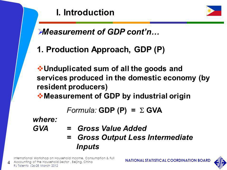 NATIONAL STATISTICAL COORDINATION BOARD International Workshop on Household Income, Consumption & Full Accounting of the Household Sector, Beijing, China RJ Talento /26-28 March 2012 4 1.