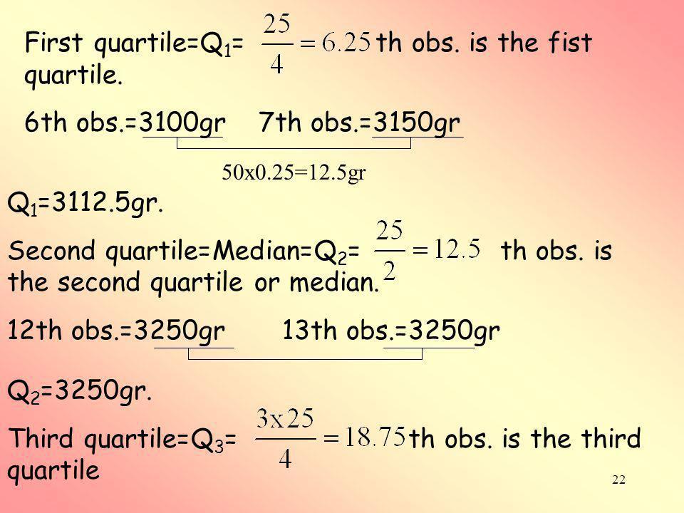 22 First quartile=Q 1 = th obs. is the fist quartile. 6th obs.=3100gr 7th obs.=3150gr 50x0.25=12.5gr Q 1 =3112.5gr. Second quartile=Median=Q 2 = th ob
