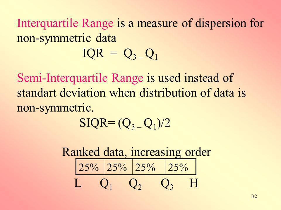32 Interquartile Range is a measure of dispersion for non-symmetric data IQR = Q 3 – Q 1 Semi-Interquartile Range is used instead of standart deviatio