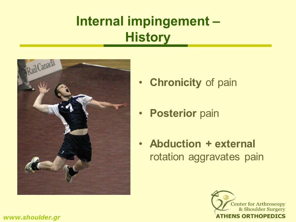 Chronicity of pain Posterior pain Abduction + external rotation aggravates pain Internal impingement – History www.shoulder.gr