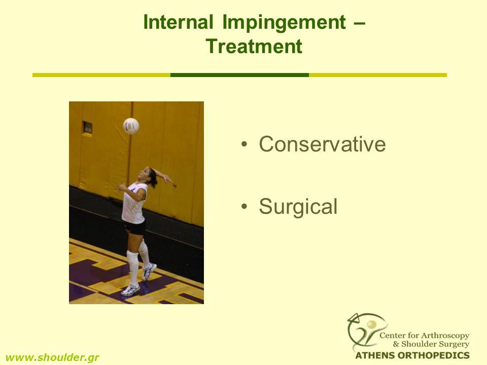 Internal Impingement – Treatment Conservative Surgical www.shoulder.gr