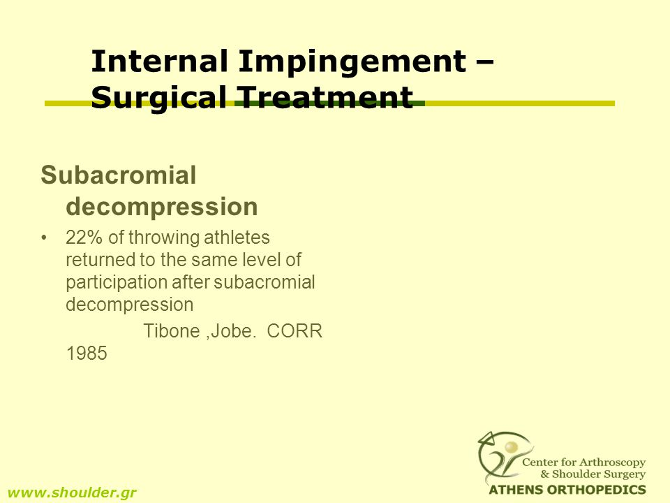 Subacromial decompression 22% of throwing athletes returned to the same level of participation after subacromial decompression Tibone,Jobe. CORR 1985