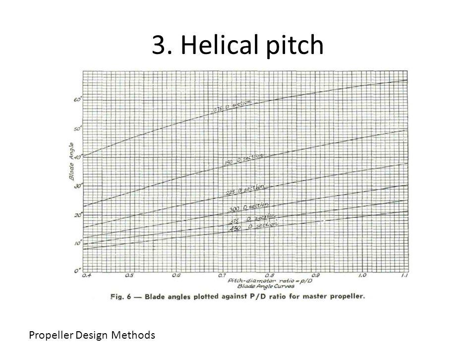3. Helical pitch Propeller Design Methods