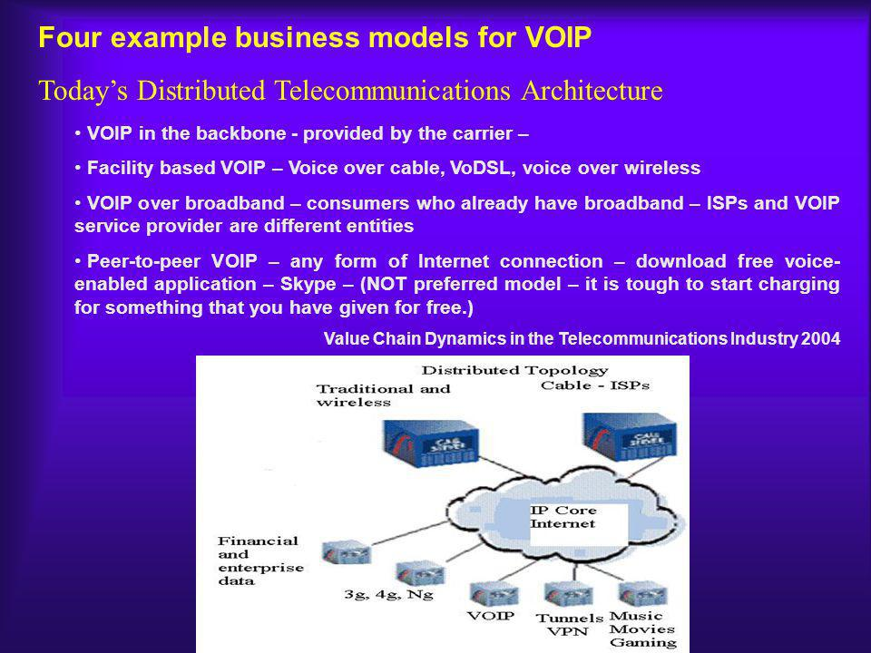 VOIP in the backbone - provided by the carrier – Facility based VOIP – Voice over cable, VoDSL, voice over wireless VOIP over broadband – consumers who already have broadband – ISPs and VOIP service provider are different entities Peer-to-peer VOIP – any form of Internet connection – download free voice- enabled application – Skype – (NOT preferred model – it is tough to start charging for something that you have given for free.) Value Chain Dynamics in the Telecommunications Industry 2004 Four example business models for VOIP Todays Distributed Telecommunications Architecture