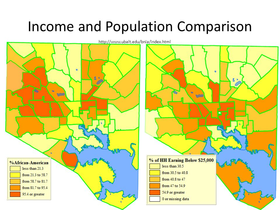Income and Population Comparison http://www.ubalt.edu/bnia/index.html