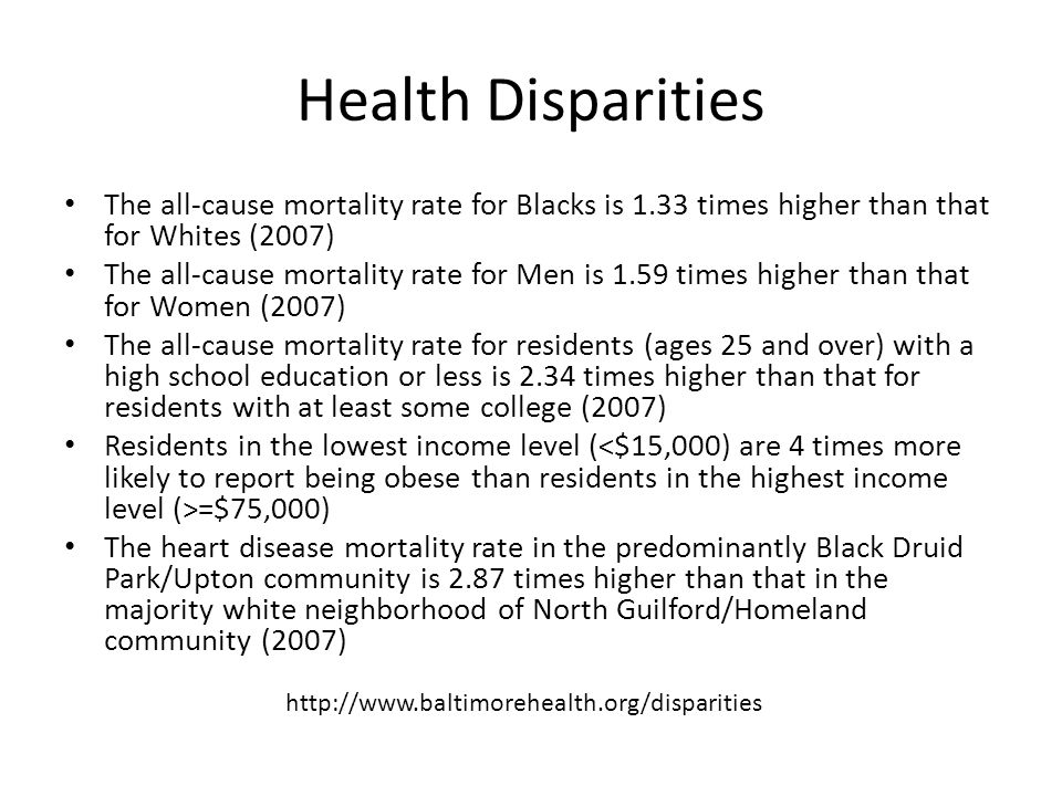 Health Disparities The all-cause mortality rate for Blacks is 1.33 times higher than that for Whites (2007) The all-cause mortality rate for Men is 1.59 times higher than that for Women (2007) The all-cause mortality rate for residents (ages 25 and over) with a high school education or less is 2.34 times higher than that for residents with at least some college (2007) Residents in the lowest income level ( =$75,000) The heart disease mortality rate in the predominantly Black Druid Park/Upton community is 2.87 times higher than that in the majority white neighborhood of North Guilford/Homeland community (2007) http://www.baltimorehealth.org/disparities